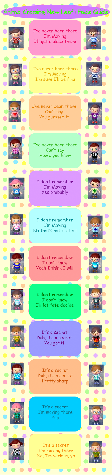 Animal crossing new leaf animal guide