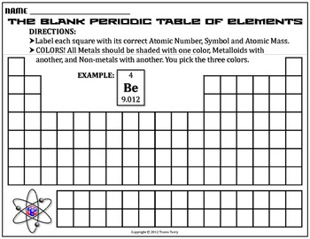 Periodic table fill in the blank worksheet pdf