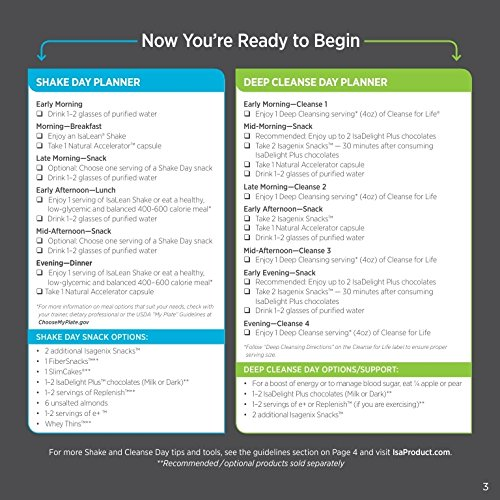 isagenix two day cleanse instructions