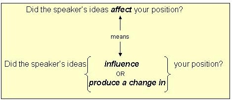 Affect in a sentence example