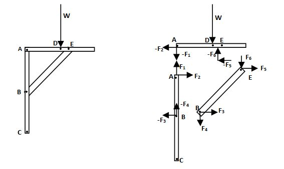 Truss problems and solutions pdf