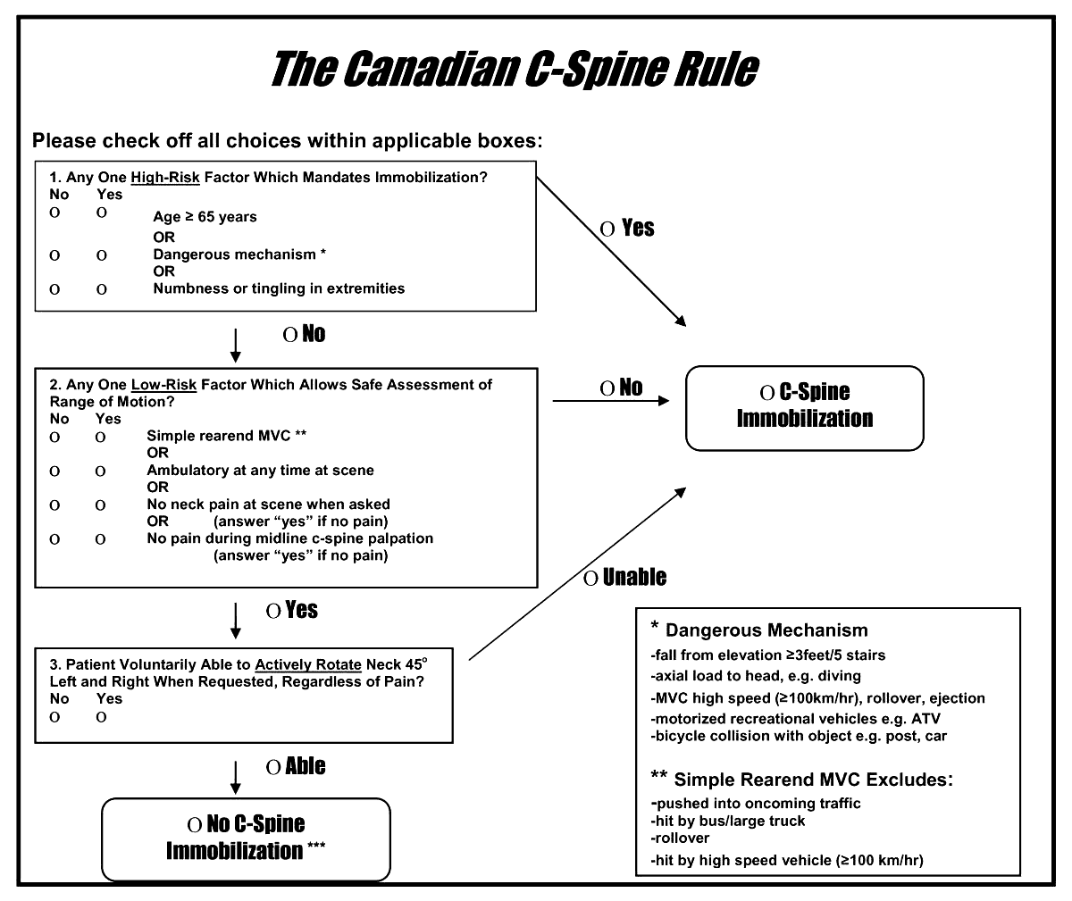 Canada g1 rules and signs pdf
