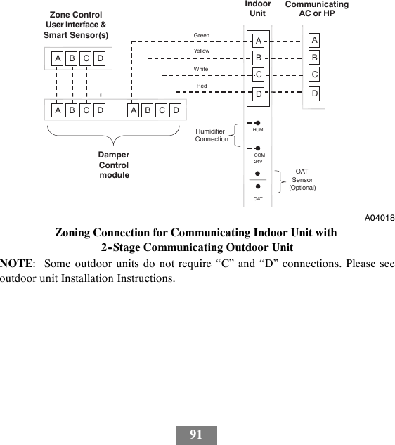 carrier infinity thermostat installation instructions
