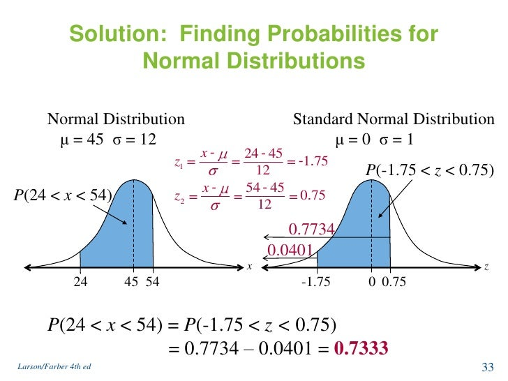 Sampling distribution examples with solutions pdf